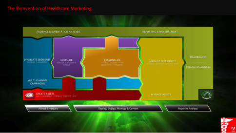 ReinventionHealthCareMarketing